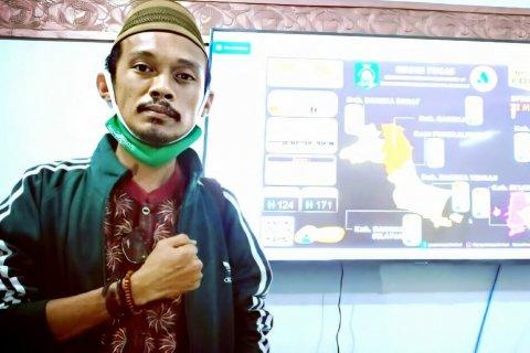 Capaian Tingkat Kesembuhan Pasien Covid-19 di Babel 87,74, Tertinggi se-Indonesia